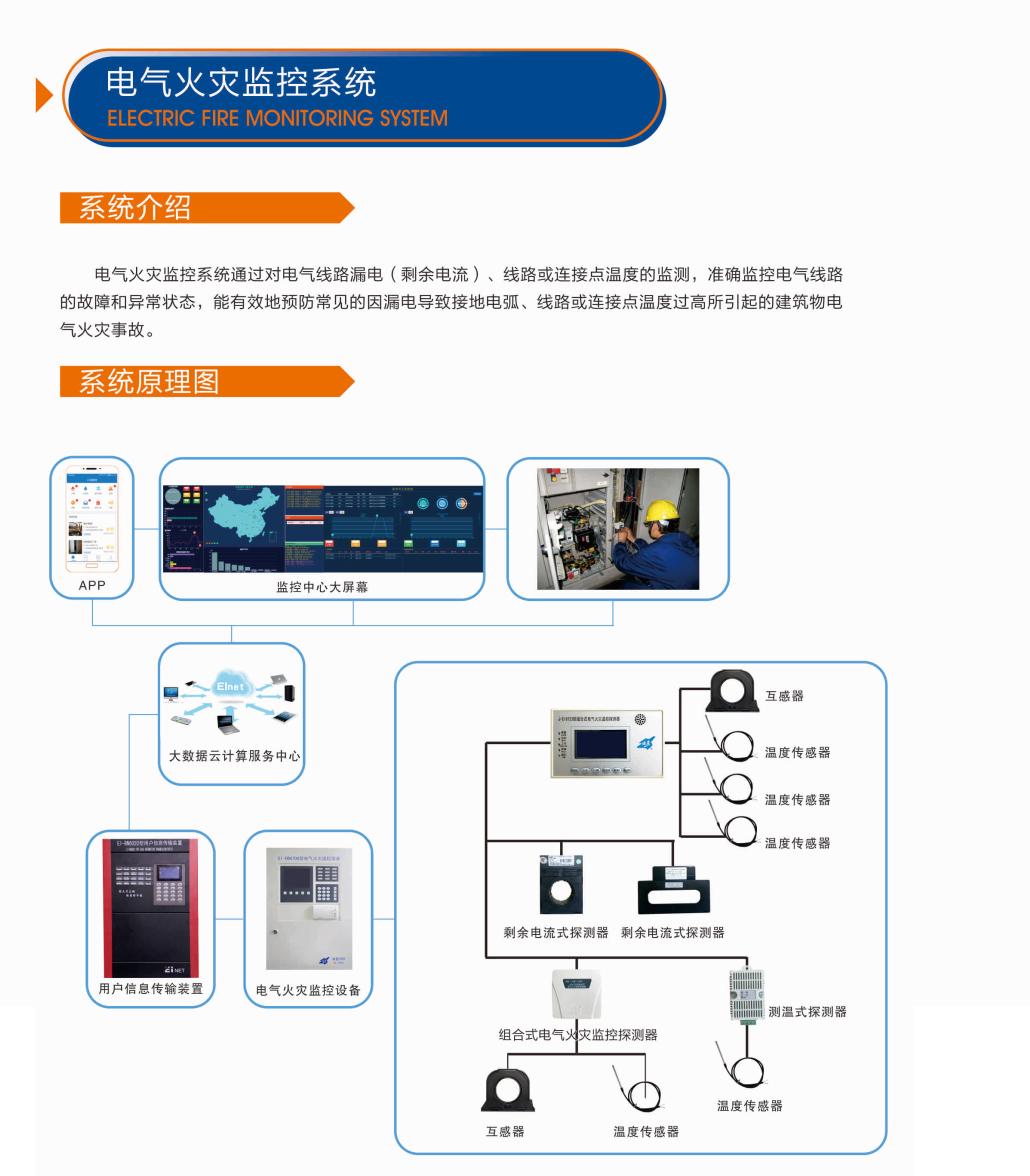 电器火灾监控yabox61.jpg