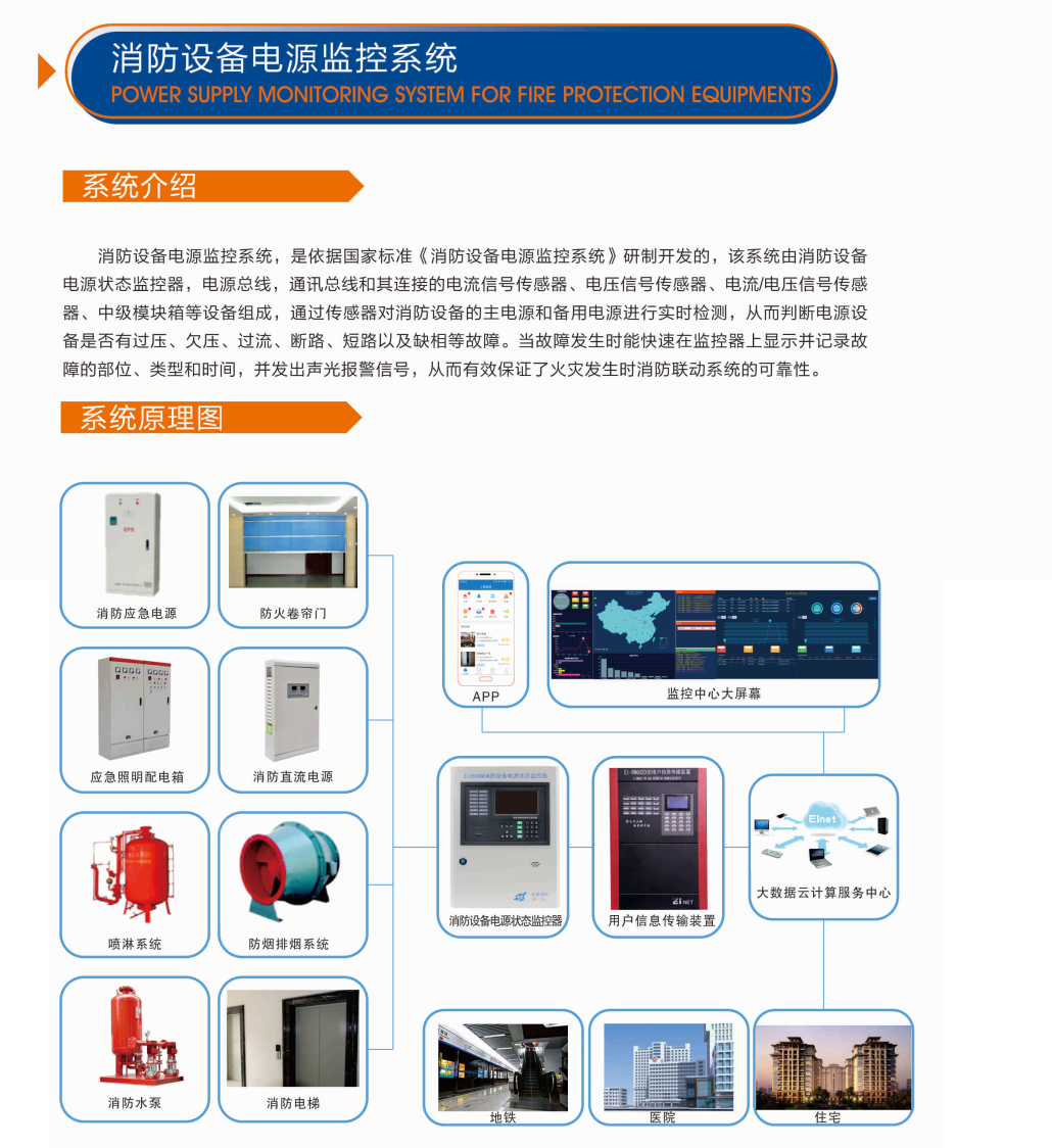 yabovip2019设备电源监控yabox61.jpg