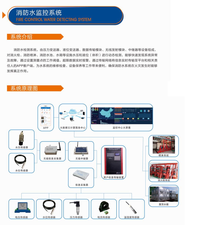 yabovip2019水监控yabox61.jpg
